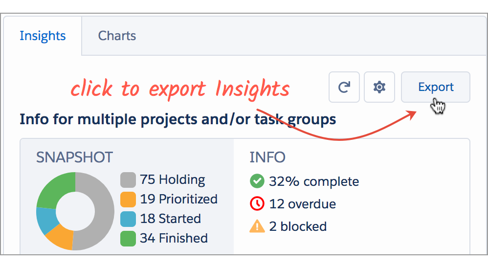 export_insights.png